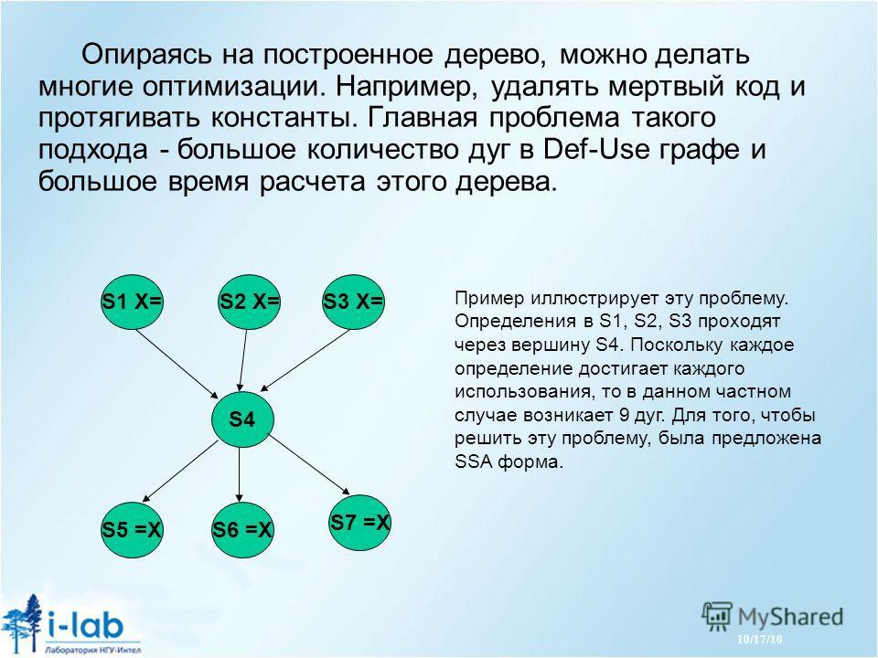 10/17/10 Опираясь на построенное дерево, можно делать многие оптимизации. Например, удалять мертвый код и протягивать константы. Главная проблема такого подхода - большое количество дуг в Def-Use графе и большое время расчета этого дерева. S1 X=S2 X=