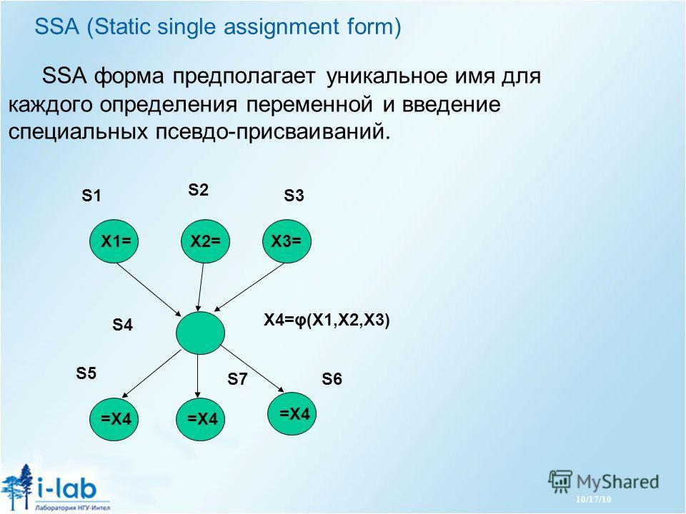 10/17/10 SSA (Static single assignment form) SSA форма предполагает уникальное имя для каждого определения переменной и введение специальных псевдо-присваиваний. X1=X2=X2=X3=X3= =X4 S1 S2 S3 S4 S5 S6S7 X4=φ(X1,X2,X3)