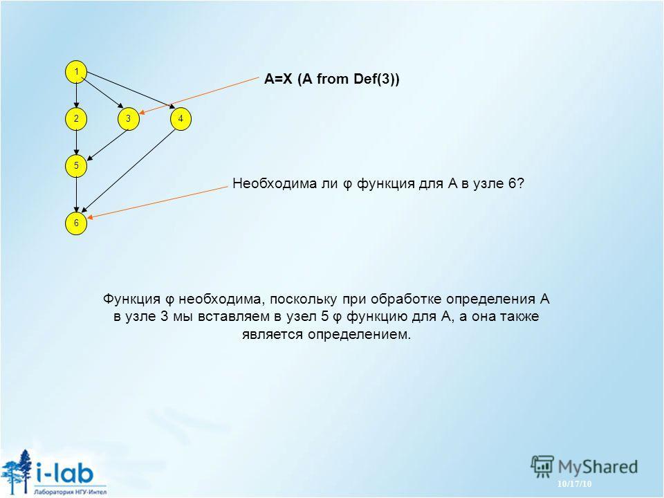 10/17/10 1 23 5 6 4 A=X (A from Def(3)) Необходима ли φ функция для A в узле 6? Функция φ необходима, поскольку при обработке определения А в узле 3 мы вставляем в узел 5 φ функцию для A, а она также является определением.