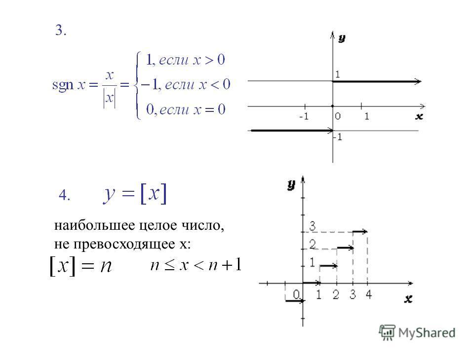 3. 4. наибольшее целое число, не превосходящее x: