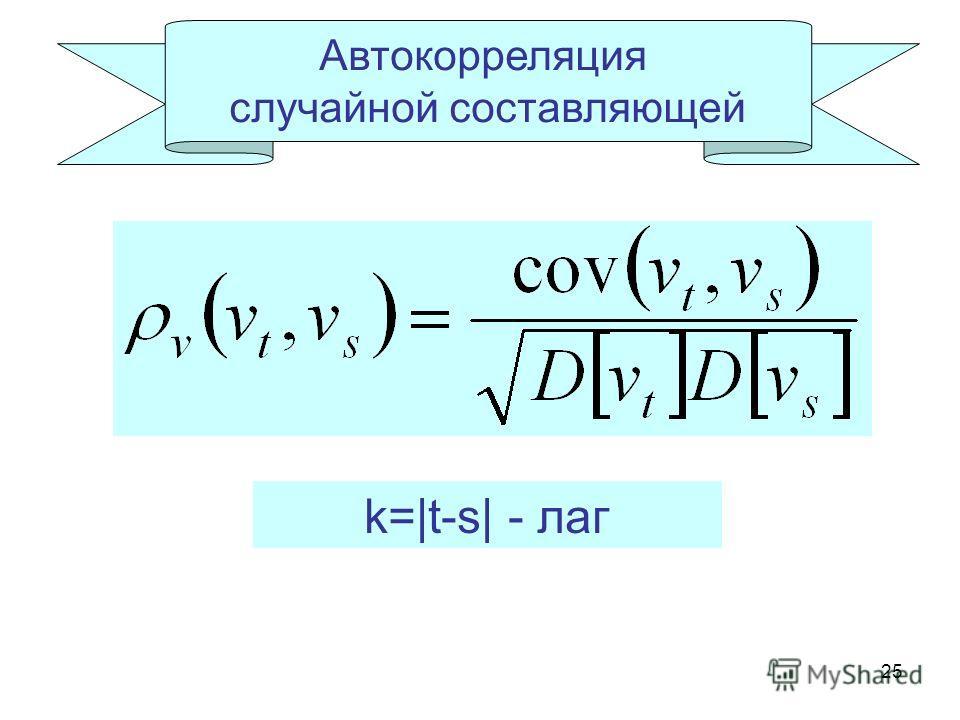 25 Автокорреляция случайной составляющей k=|t-s| - лаг