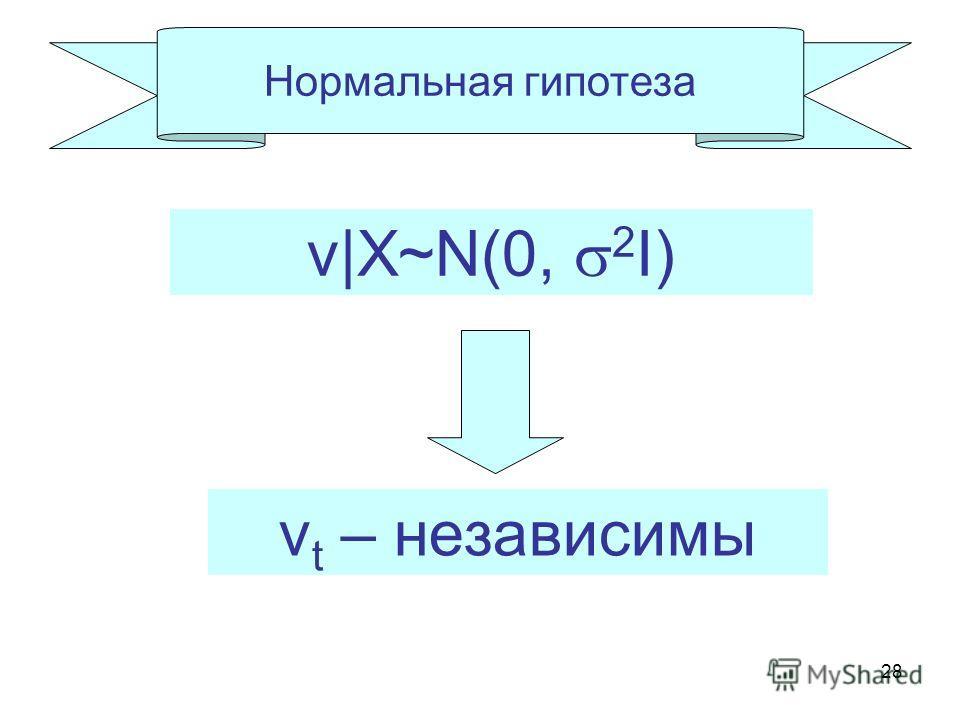 28 Нормальная гипотеза v|X~N(0, 2 I) v t – независимы