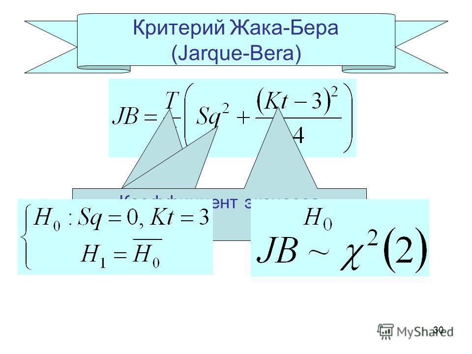 30 Критерий Жака-Бера (Jarque-Bera) Число степеней свободы (количество наблюдений) Коэффициент асимметрии Коэффициент эксцесса