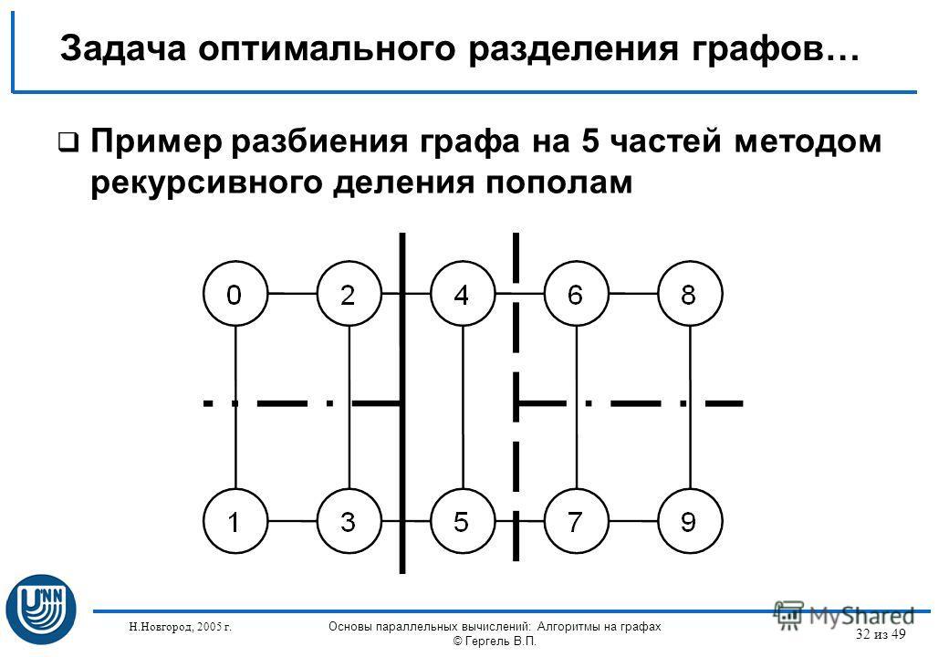 Н.Новгород, 2005 г. Основы параллельных вычислений: Алгоритмы на графах © Гергель В.П. 32 из 49 Задача оптимального разделения графов… Пример разбиения графа на 5 частей методом рекурсивного деления пополам