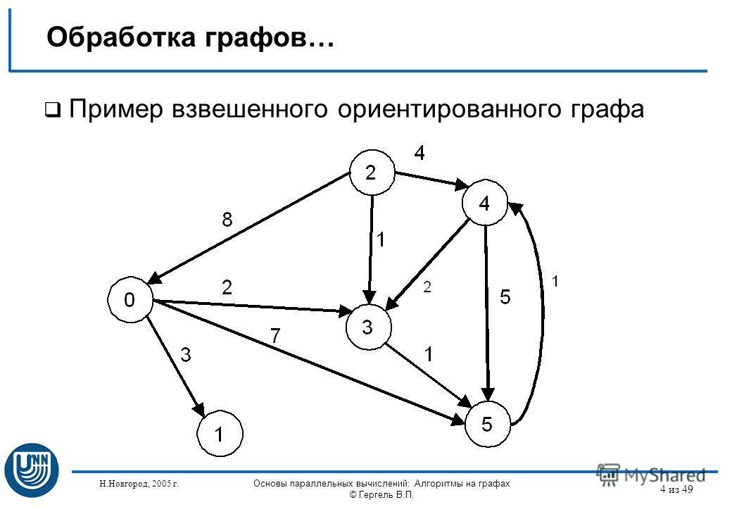 Н.Новгород, 2005 г. Основы параллельных вычислений: Алгоритмы на графах © Гергель В.П. 4 из 49 Обработка графов… Пример взвешенного ориентированного графа