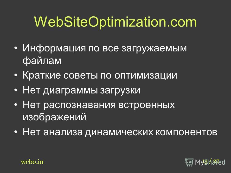WebSiteOptimization.com 13 / 27 webo.in Информация по все загружаемым файлам Краткие советы по оптимизации Нет диаграммы загрузки Нет распознавания встроенных изображений Нет анализа динамических компонентов