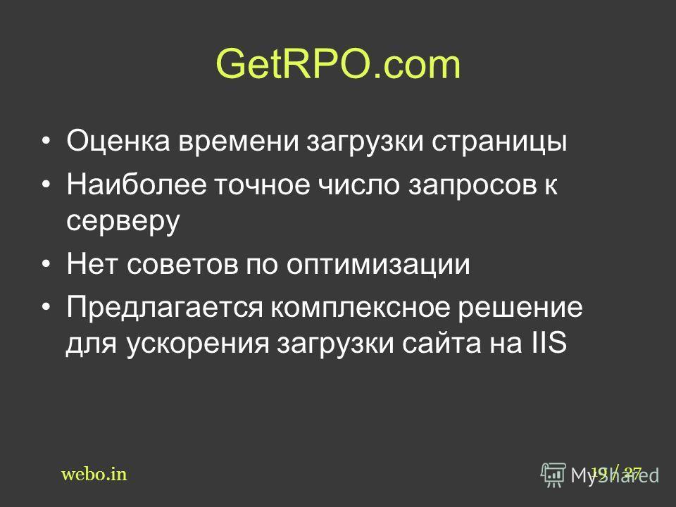 GetRPO.com 19 / 27 webo.in Оценка времени загрузки страницы Наиболее точное число запросов к серверу Нет советов по оптимизации Предлагается комплексное решение для ускорения загрузки сайта на IIS