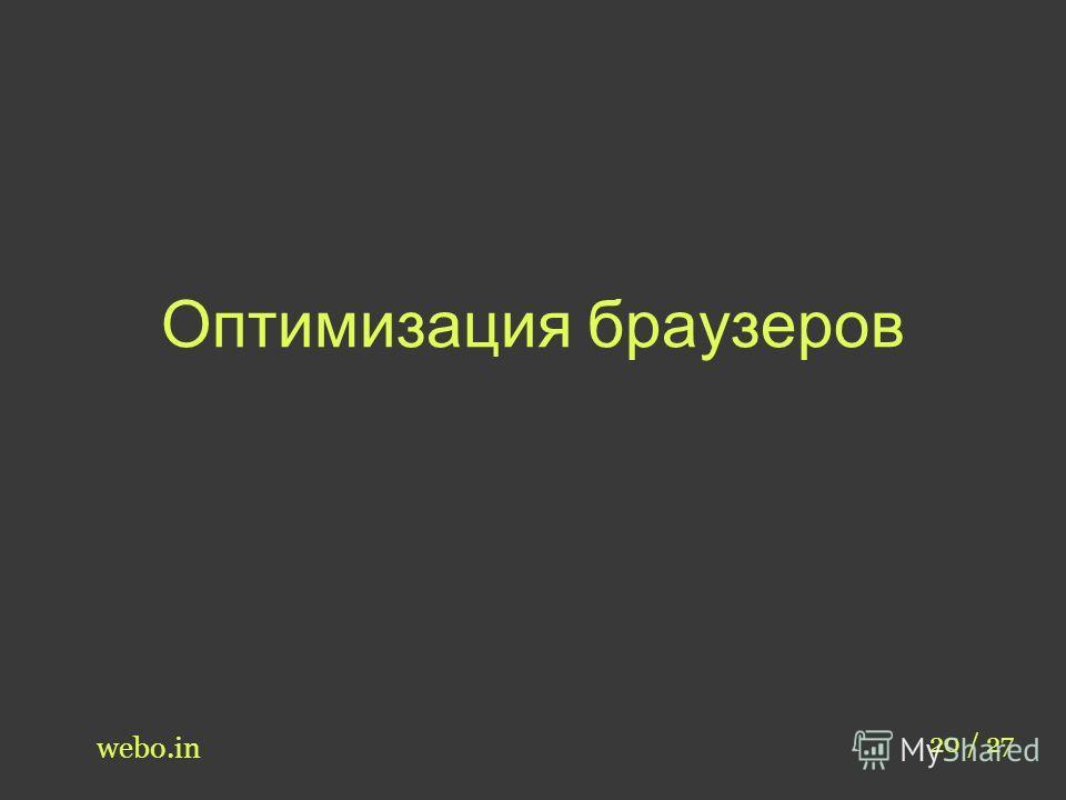 Оптимизация браузеров webo.in 20 / 27