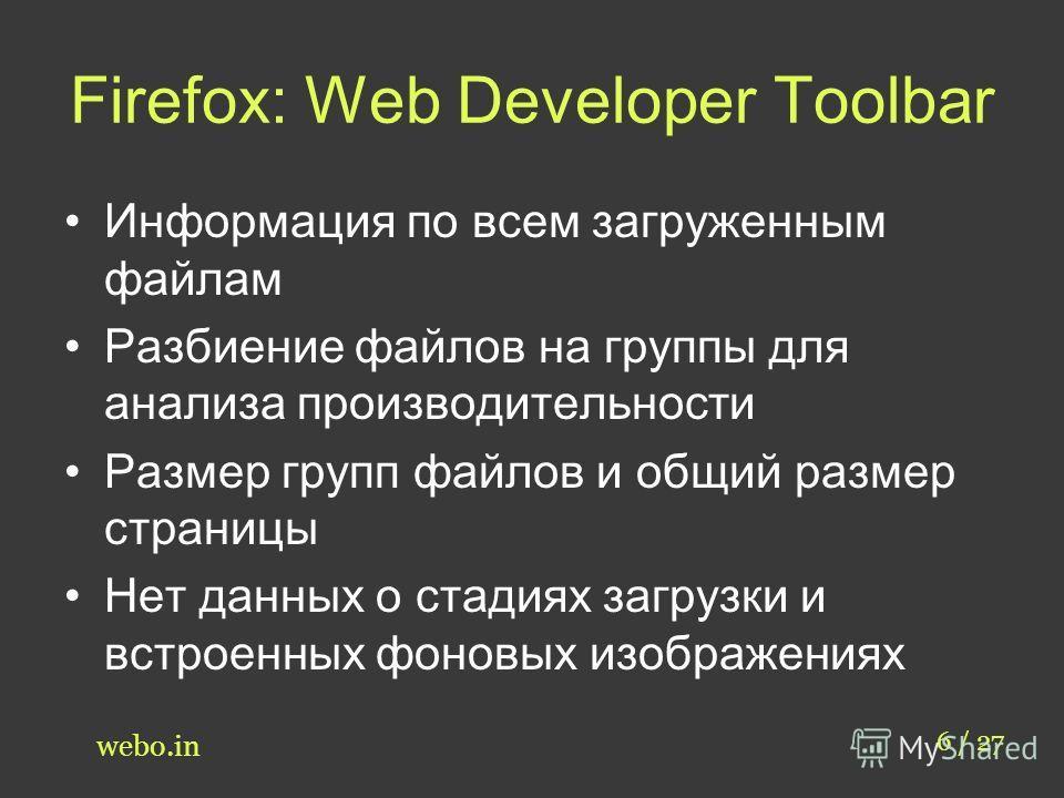 Firefox: Web Developer Toolbar 6 / 27 webo.in Информация по всем загруженным файлам Разбиение файлов на группы для анализа производительности Размер групп файлов и общий размер страницы Нет данных о стадиях загрузки и встроенных фоновых изображениях
