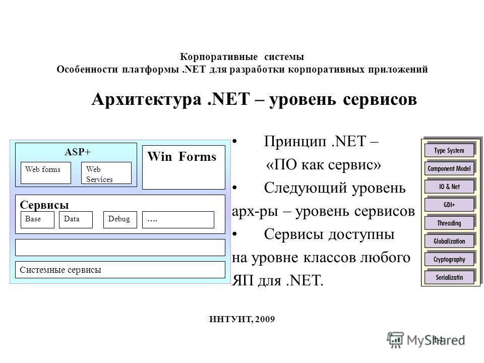 14 Корпоративные системы Особенности платформы.NET для разработки корпоративных приложений Архитектура.NET – уровень сервисов ИНТУИТ, 2009 Win Forms Сервисы Системные сервисы Web formsWeb Services ASP+ BaseDataDеbug…. Принцип.NET – «ПО как сервис» Сл
