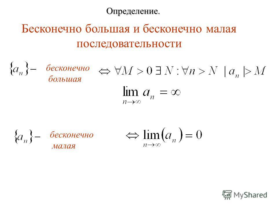 бесконечно большая Определение. бесконечно малая Бесконечно большая и бесконечно малая последовательности