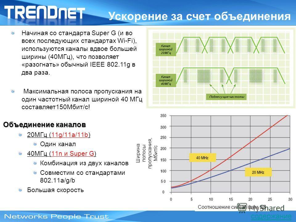 Объединение каналов 20МГц (11g/11a/11b) Один канал 40МГц (11n и Super G) Комбинация из двух каналов Совместим со стандартами 802.11a/g/b Большая скорость Соотношение сигнал/шум Ускорение за счет объединения содержание Ширина полосы пропускания, Мбит/