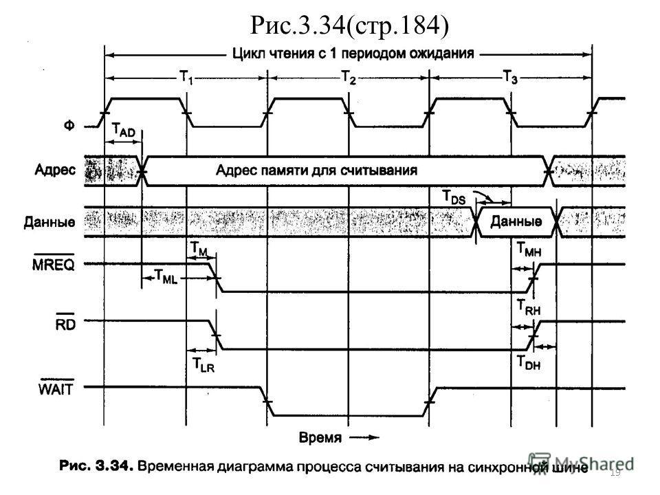 Рис.3.34(стр.184) 19