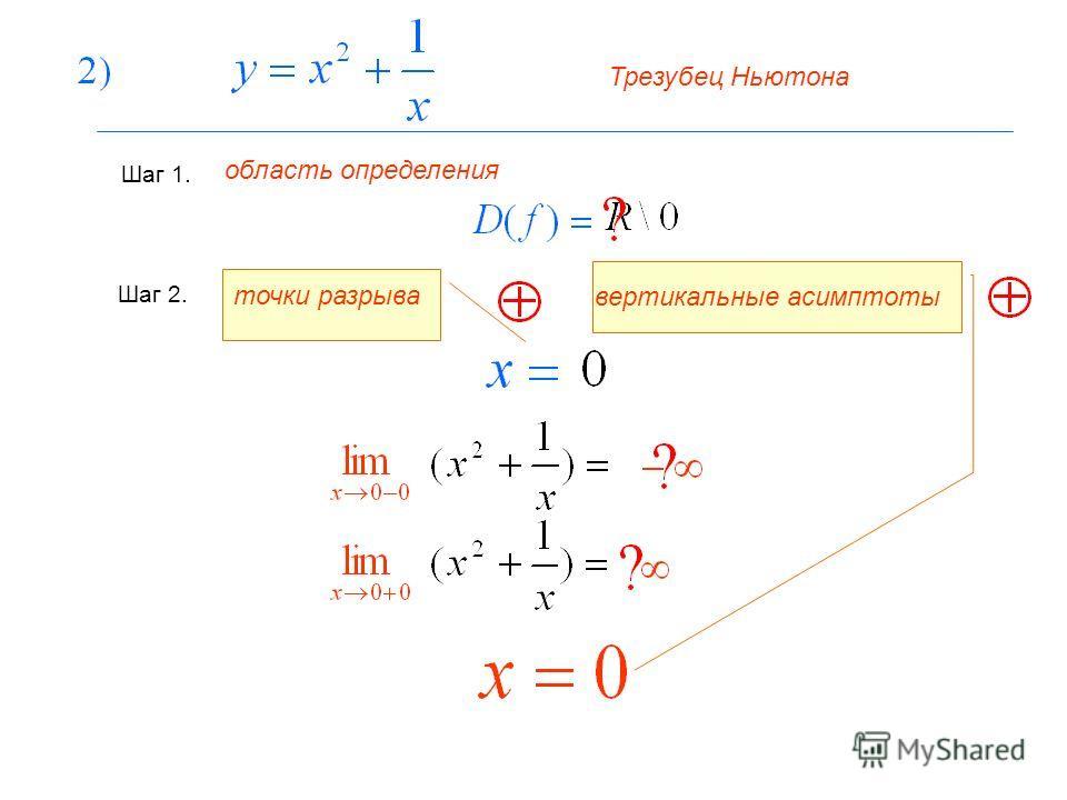 Трезубец Ньютона Шаг 1. Шаг 2. точки разрыва вертикальные асимптоты область определения