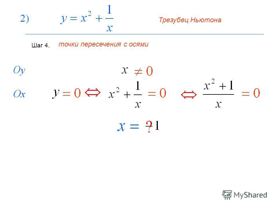 Шаг 4. точки пересечения с осями Трезубец Ньютона