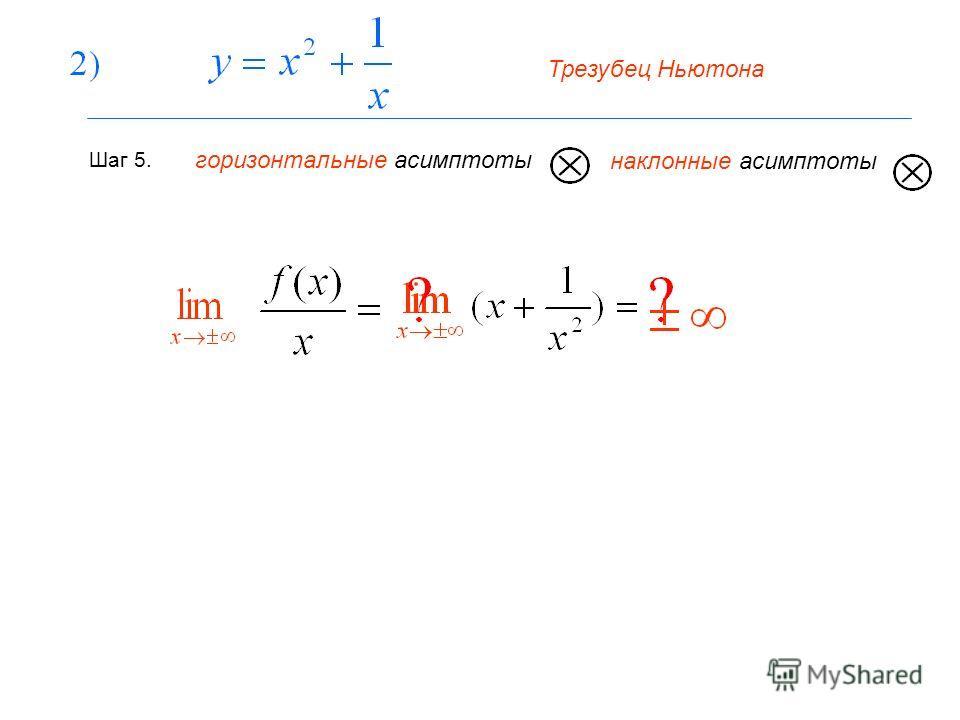 Шаг 5. горизонтальные асимптоты наклонные асимптоты Трезубец Ньютона