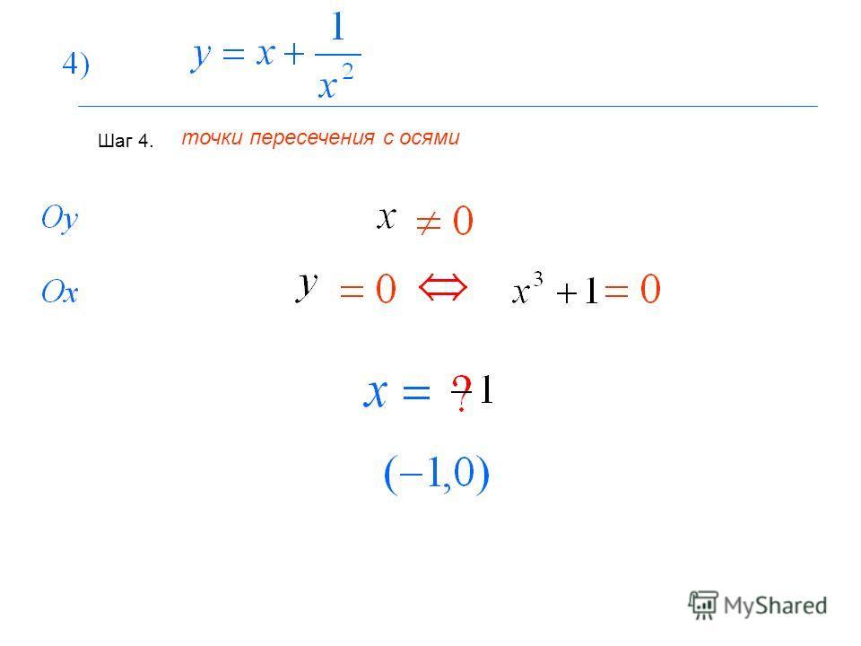 Шаг 4. точки пересечения с осями