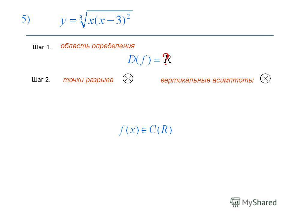 Шаг 1. Шаг 2. точки разрыва вертикальные асимптоты область определения