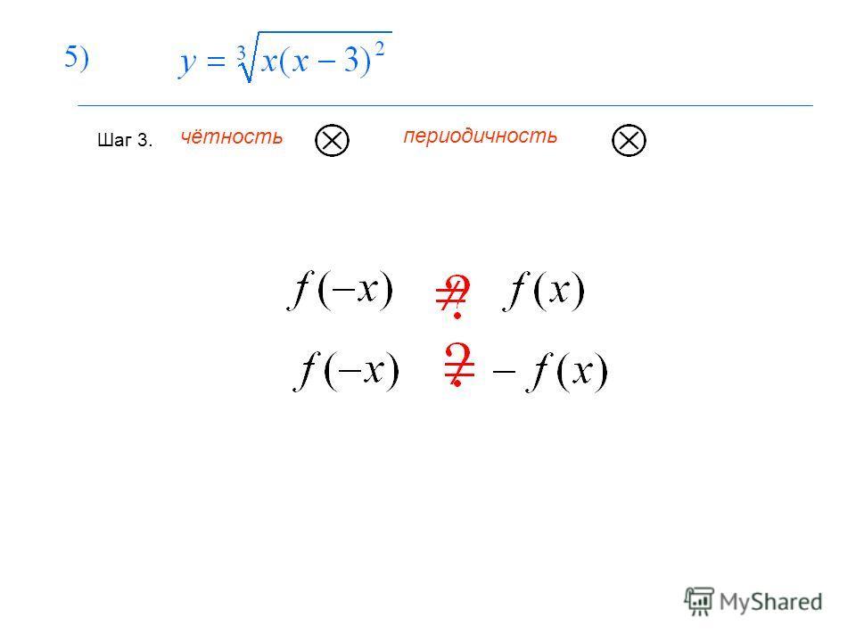 Шаг 3. чётность периодичность