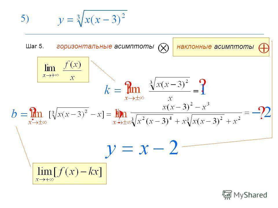 Шаг 5. горизонтальные асимптоты наклонные асимптоты