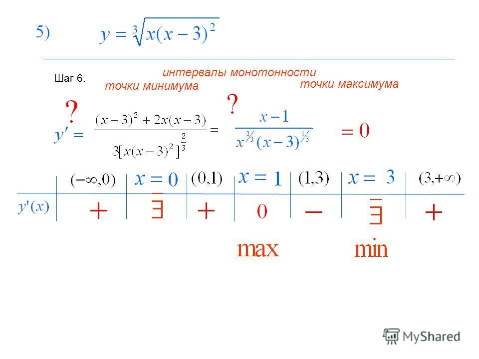 Шаг 6. интервалы монотонности точки максимума точки минимума
