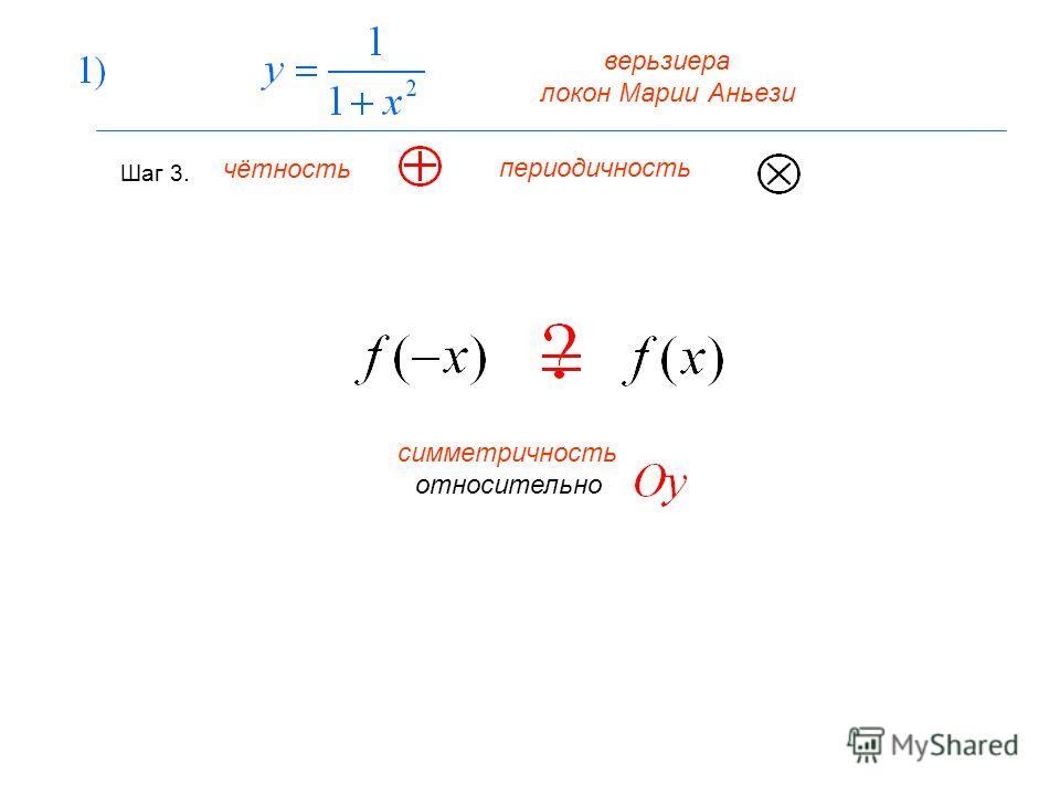 верьзиера локон Марии Аньези Шаг 3. чётность периодичность симметричность относительно