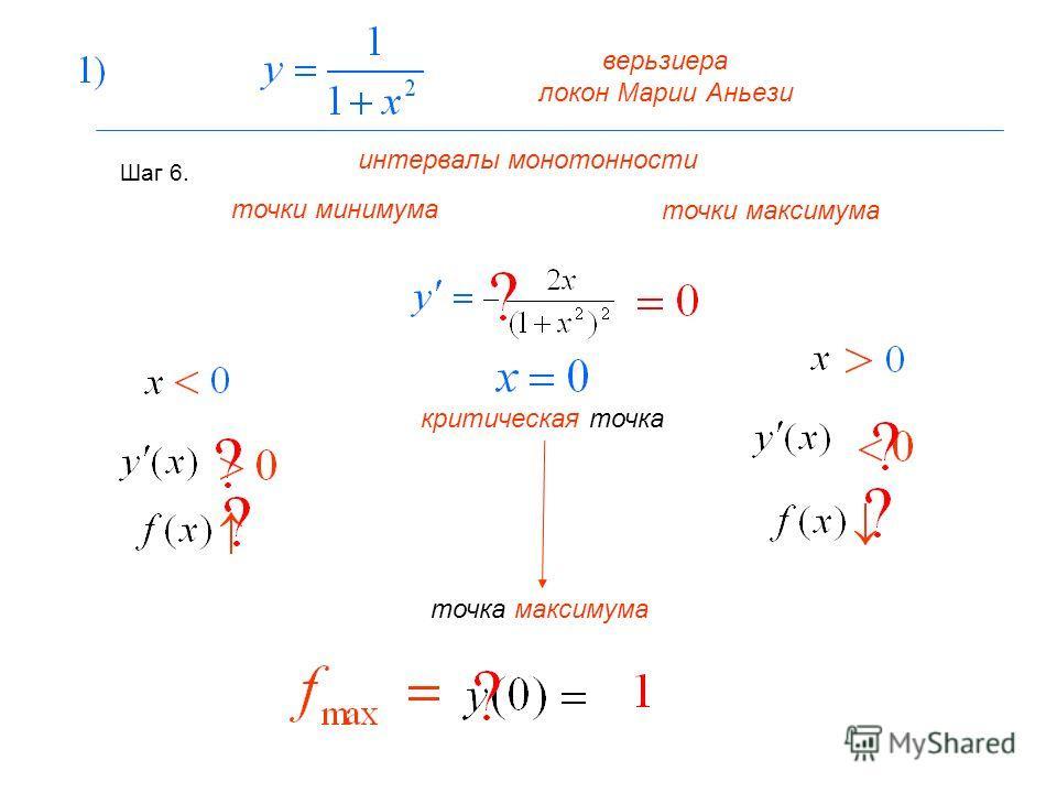 верьзиера локон Марии Аньези Шаг 6. интервалы монотонности точки максимума точки минимума критическая точка точка максимума