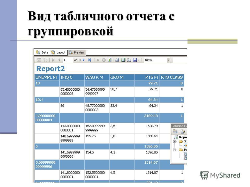 Вид табличного отчета с группировкой