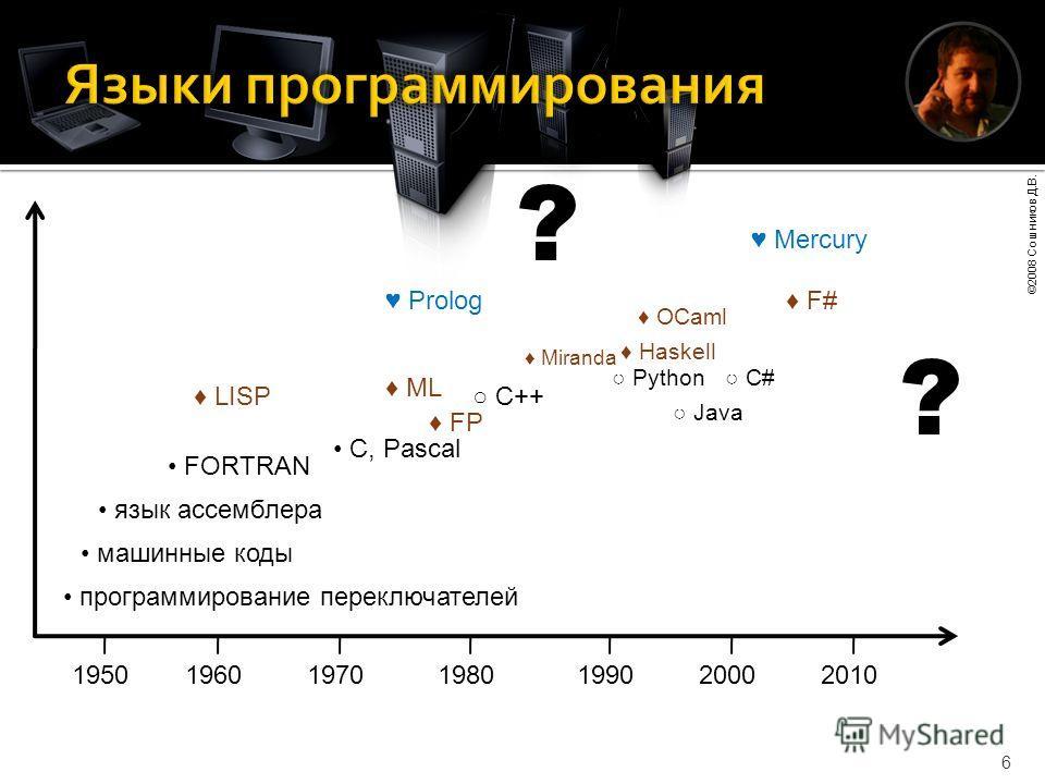©2008 Сошников Д.В. 6 программирование переключателей машинные коды язык ассемблера FORTRAN 1950196019701980199020002010 FP LISP С, Pascal С++ Java C# Haskell Prolog Mercury F# OCaml ML Miranda Python ? ?