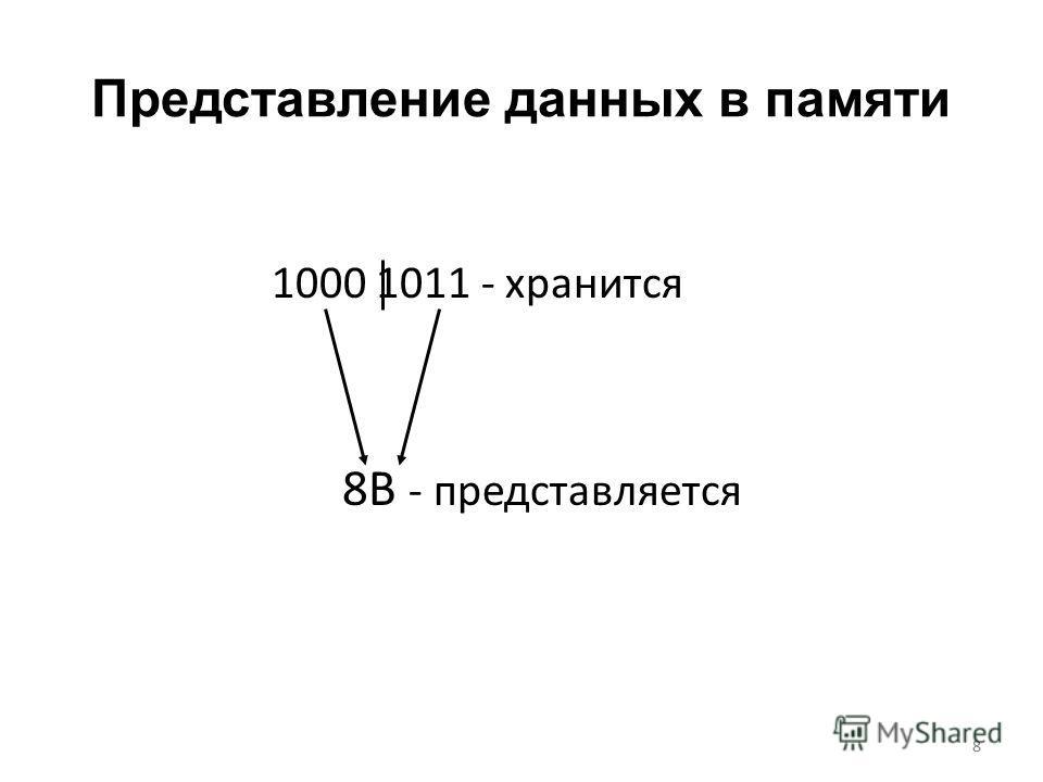 8 Представление данных в памяти 1000 1011 - хранится 8B - представляется 8