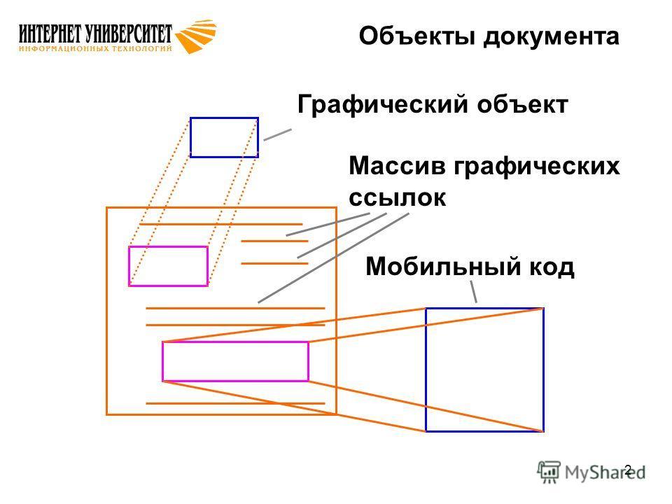 2 Объекты документа Графический объект Массив графических ссылок Мобильный код