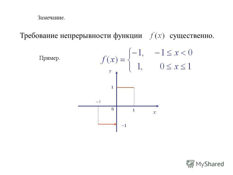 Замечание. Требование непрерывности функциисущественно. Пример.