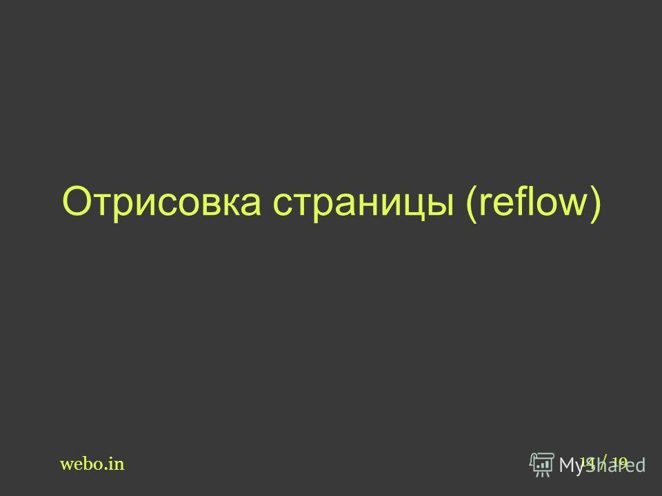 Отрисовка страницы (reflow) webo.in 14 / 19