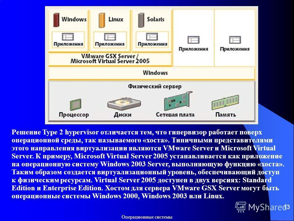 Операционные системы 13 Решение Type 2 hypervisor отличается тем, что гипервизор работает поверх операционной среды, так называемого «хоста». Типичными представителями этого направления виртуализации являются VMware Server и Microsoft Virtual Server.