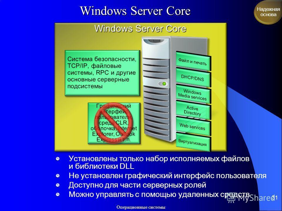 Операционные системы 31 Windows Server Core Установлены только набор исполняемых файлов и библиотеки DLL Не установлен графический интерфейс пользователя Доступно для части серверных ролей Можно управлять с помощью удаленных средств Надежная основа 1