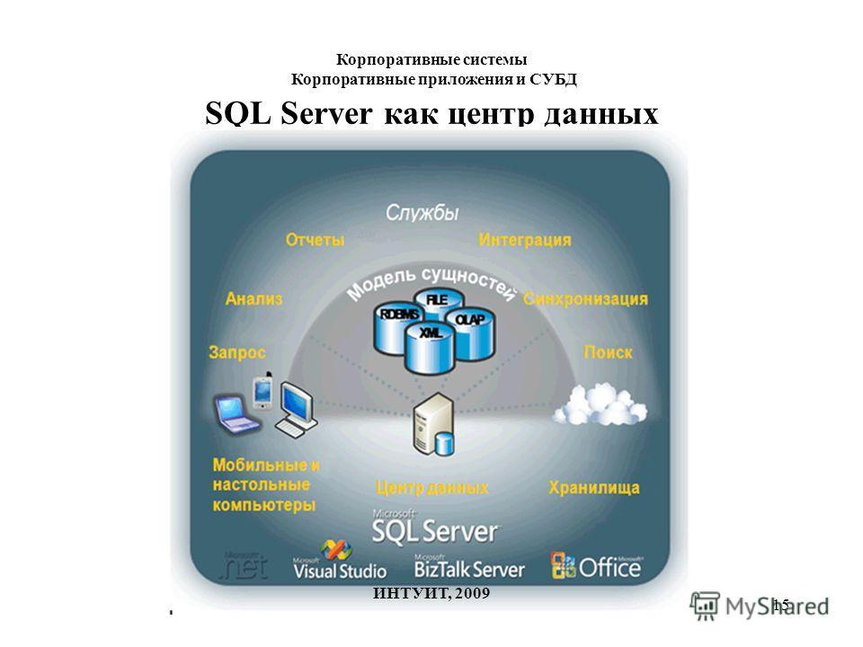 15 SQL Server как центр данных Корпоративные системы Корпоративные приложения и СУБД ИНТУИТ, 2009