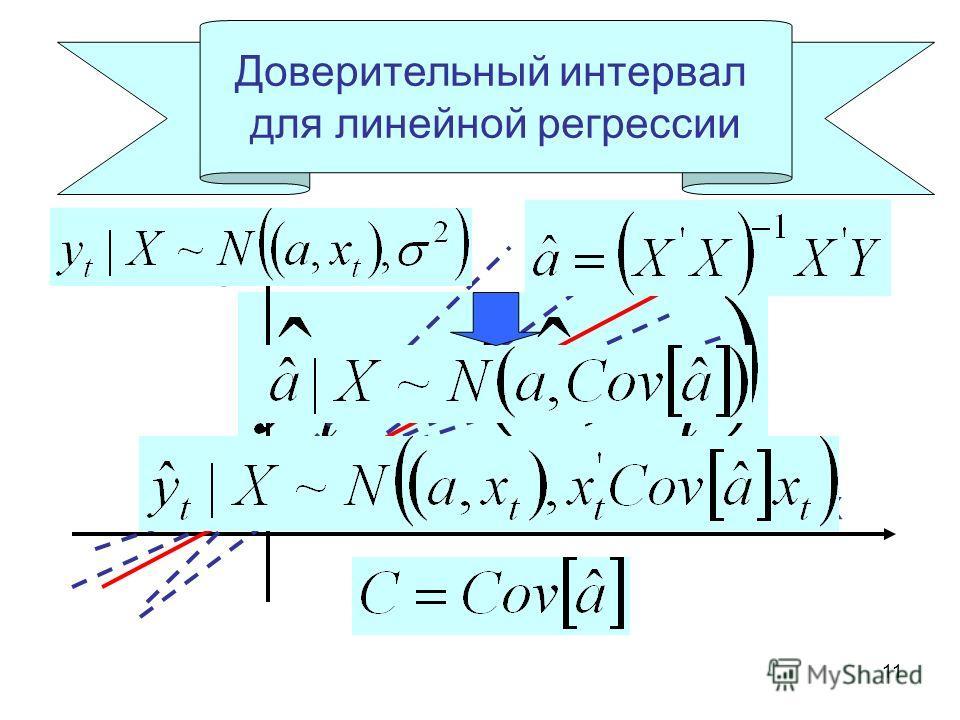 11 Доверительный интервал для линейной регрессии y=a 0 +a 1 xy x