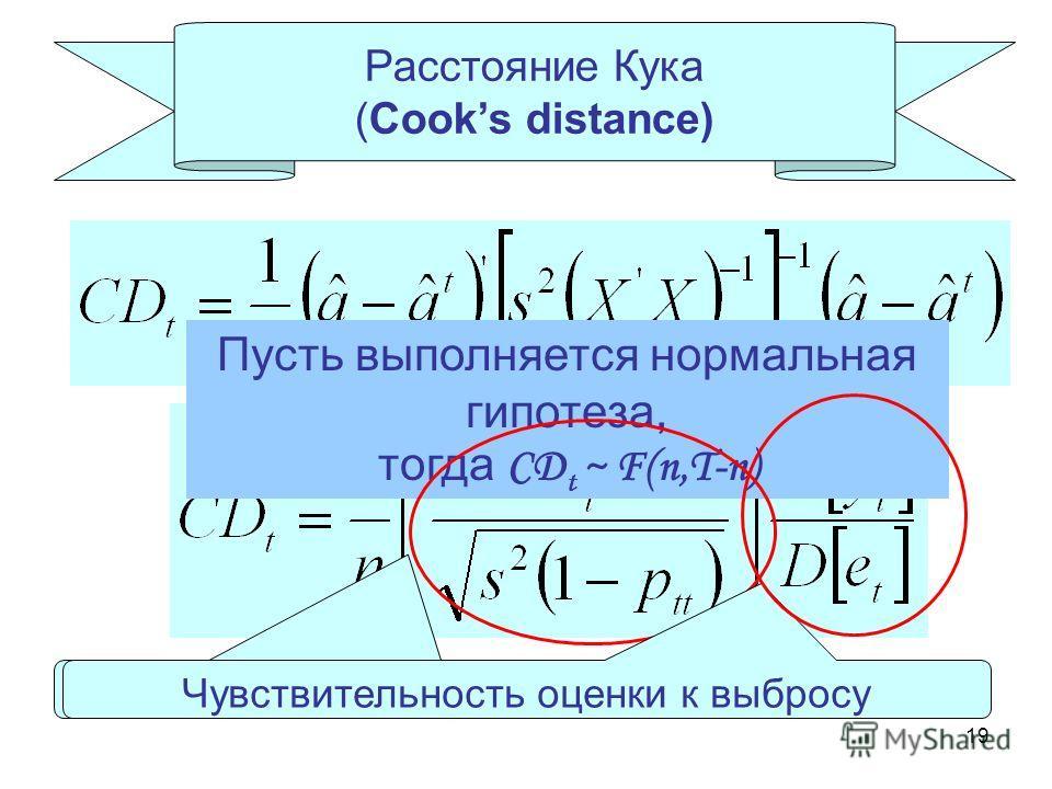 19 Расстояние Кука (Cooks distance) Пусть выполняется нормальная гипотеза, тогда CD t ~ F(n,T-n) Мера анормальности наблюдения Чувствительность оценки к выбросу