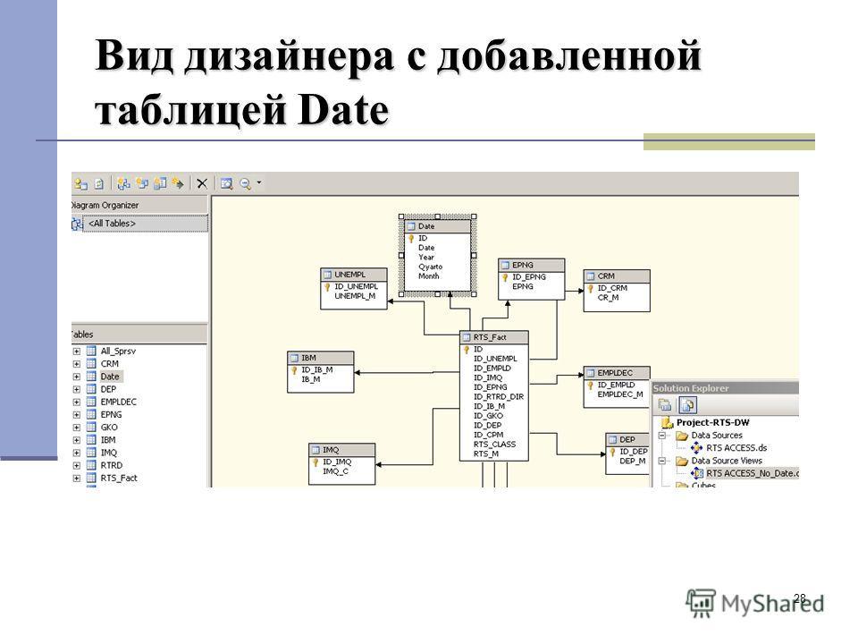 28 Вид дизайнера с добавленной таблицей Date