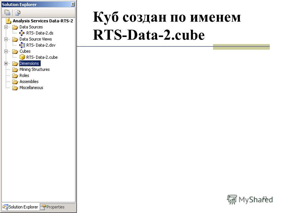 63 Куб создан по именем RTS-Data-2.cube