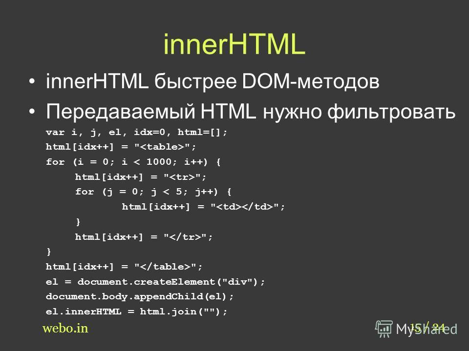 innerHTML 15 / 24 webo.in innerHTML быстрее DOM-методов Передаваемый HTML нужно фильтровать var i, j, el, idx=0, html=[]; html[idx++] =