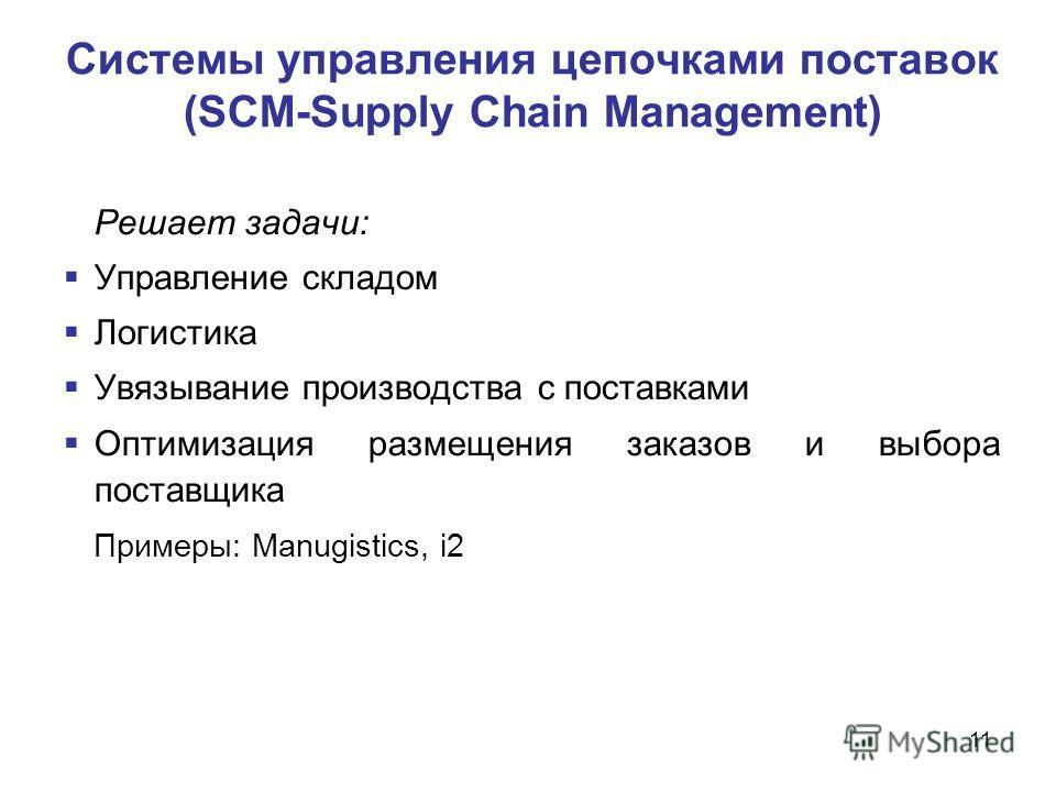 11 Системы управления цепочками поставок (SCM-Supply Chain Management) Решает задачи: Управление складом Логистика Увязывание производства с поставками Оптимизация размещения заказов и выбора поставщика Примеры: Manugistics, i2