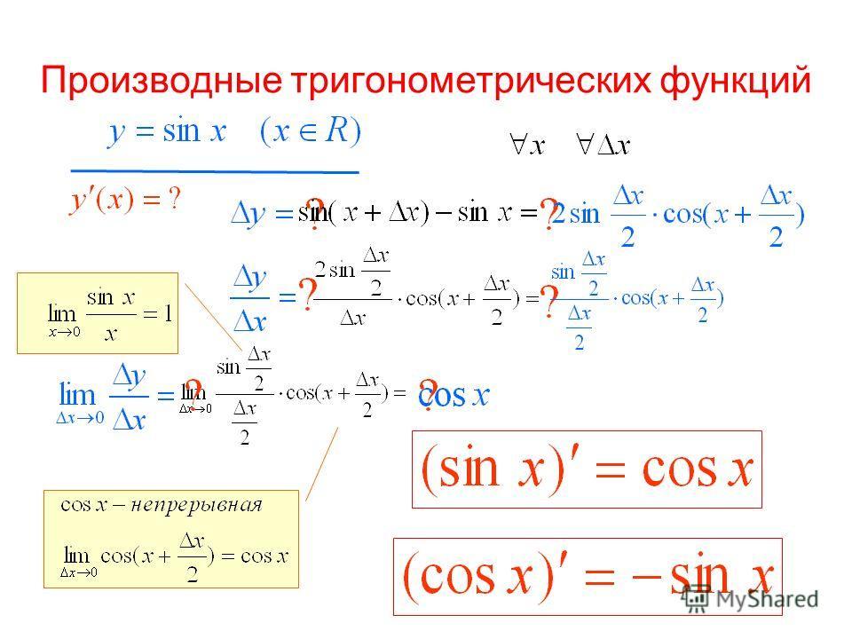 Производные тригонометрических функций