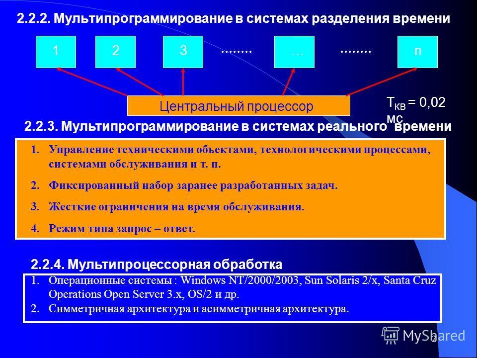 2 2.2.2. Мультипрограммирование в системах разделения времени 123…n Центральный процессор T КВ = 0,02 мс 2.2.3. Мультипрограммирование в системах реального времени 1.Управление техническими объектами, технологическими процессами, системами обслуживан