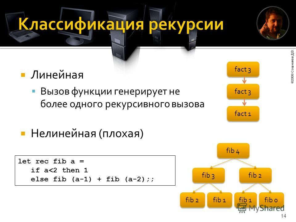 ©2008 Сошников Д.В. 14 Линейная Вызов функции генерирует не более одного рекурсивного вызова Нелинейная (плохая) let rec fib a = if a