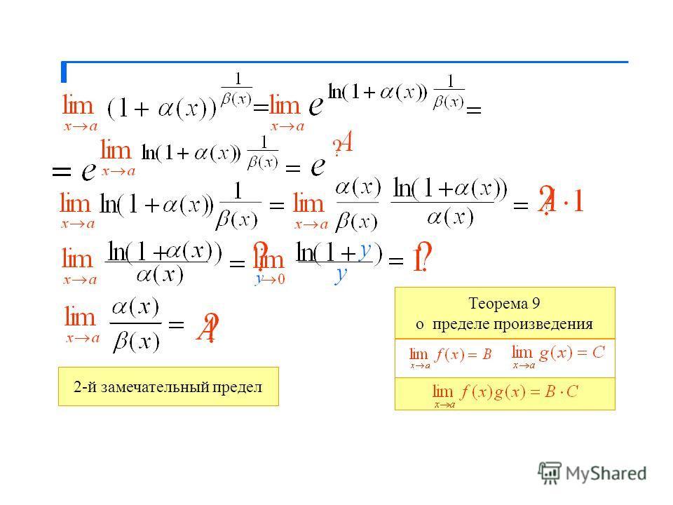 Теорема 9 о пределе произведения 2-й замечательный предел