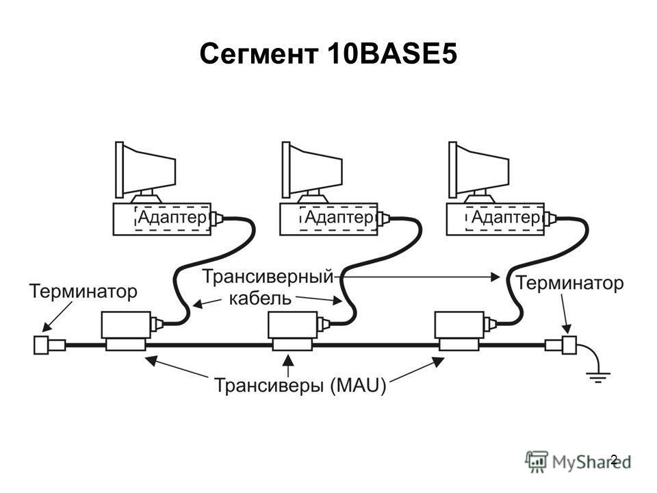 2 Сегмент 10BASE5