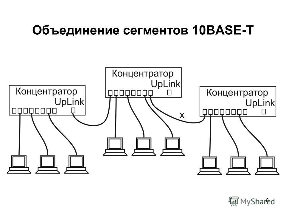 6 Объединение сегментов 10BASE-T