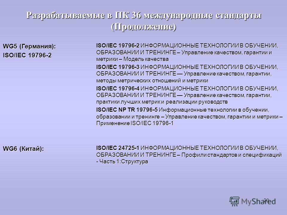 Разрабатываемые в ПК 36 международные стандарты (Продолжение) WG5 (Германия): ISO/IEC 19796-2 ISO/IEC 19796-2 ИНФОРМАЦИОННЫЕ ТЕХНОЛОГИИ В ОБУЧЕНИИ, ОБРАЗОВАНИИ И ТРЕНИНГЕ – Управление качеством, гарантии и метрики – Модель качества ISO/IEC 19796-3 ИН