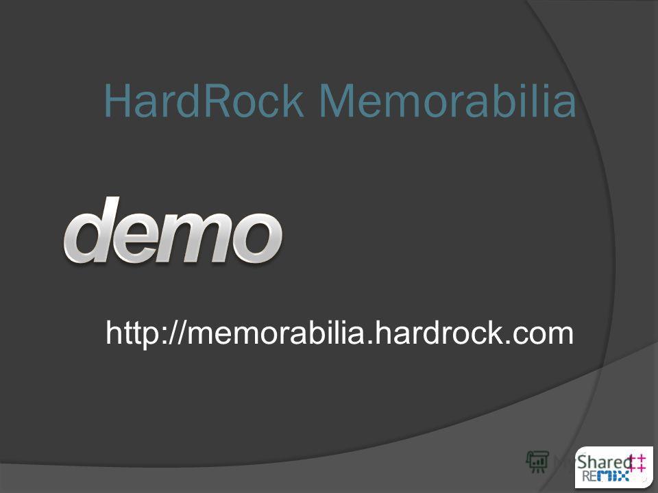 HardRock Memorabilia http://memorabilia.hardrock.com